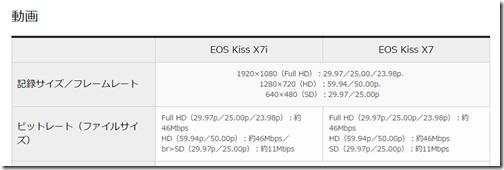 EOS kiss x8の価格と性能の違い
