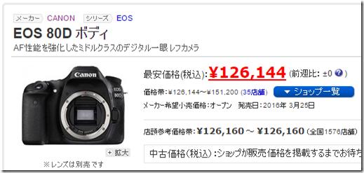 EOS 80Dのボディ本体の価格