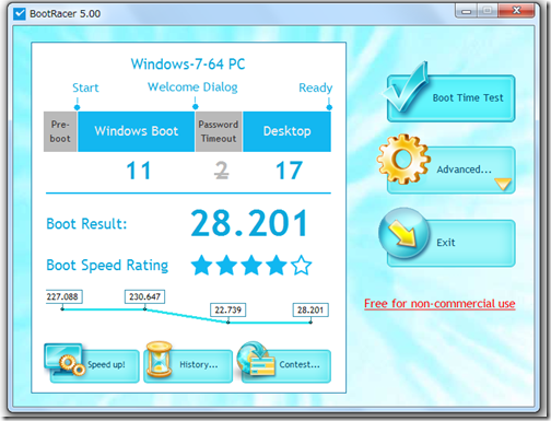 SSDとHDDの速度の違いを検証した画像