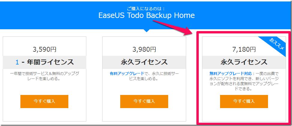 Easeus Todo Backupのレビュー画像